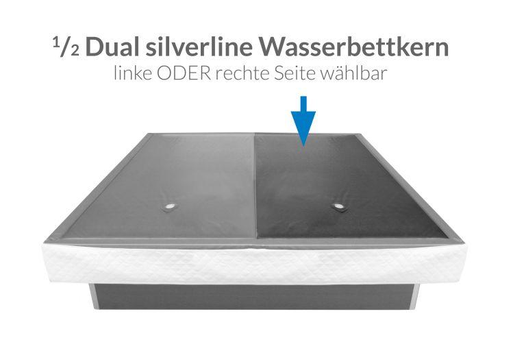 Ersatz Wasserkern silverline für Dual Wasserbett der silverline