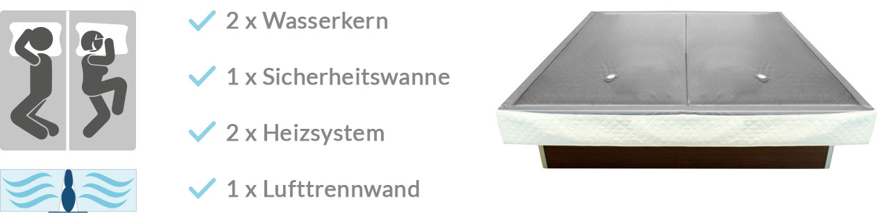 Dual-System silverline
