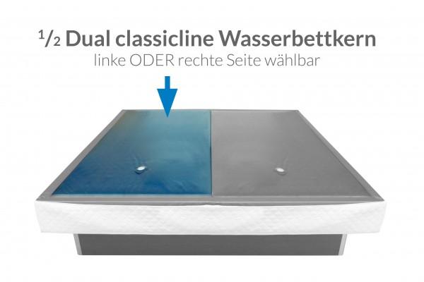 Ersatz Wasserkern classicline für Dual Wasserbett der classicline