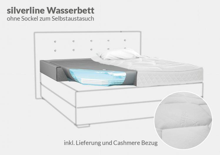 silverline Austausch Wasserbett ohne Unterbausockel