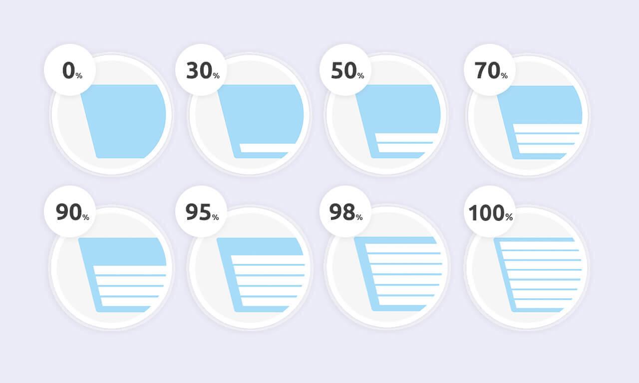 Wasserbett Beruhigungsstufen von bellvita Wasserbetten