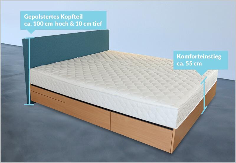 Fashion Wasserbett in Hochglanz-Optik mit Schubladen